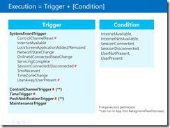Metro App Execution Trigger Condition
