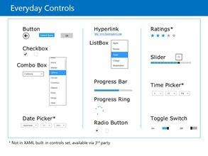 Windows 8 everyday controls